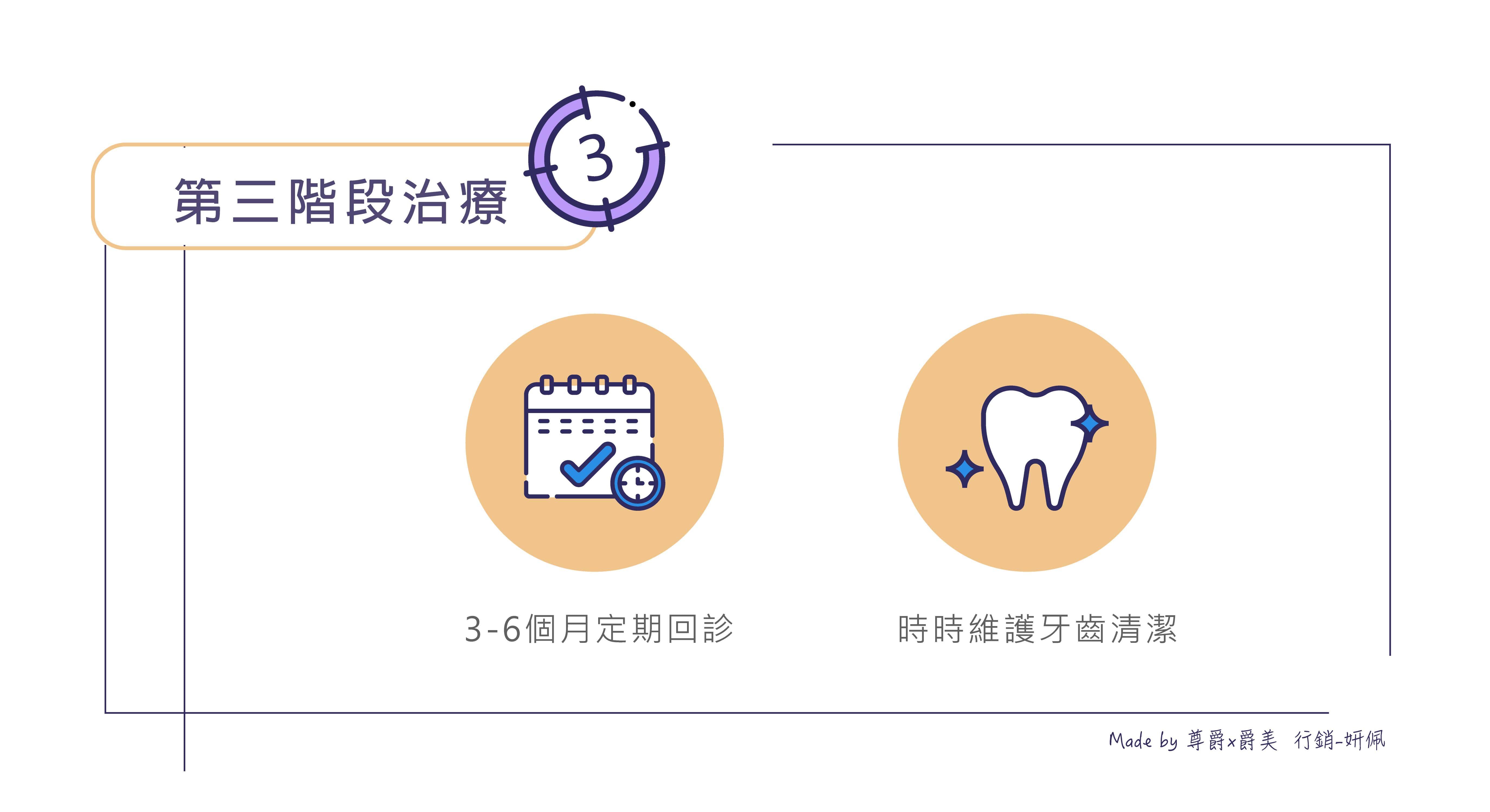 periodontal-disease 牙周病 爵美牙醫 尊爵牙醫